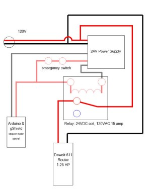 Emergency Stop Wiring Question