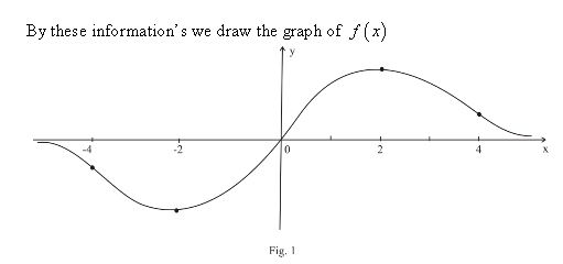 stewart-calculus-7e-solutions-Chapter-3.4-Applications-of-Differentiation-54E-2