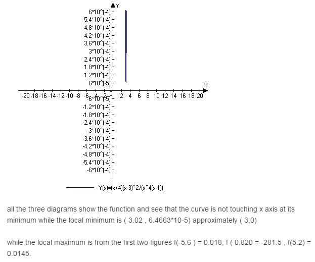 stewart-calculus-7e-solutions-Chapter-3.6-Applications-of-Differentiation-11E-1