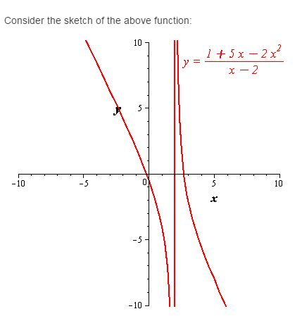stewart-calculus-7e-solutions-Chapter-3.5-Applications-of-Differentiation-50E-9