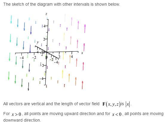 Stewart-Calculus-7e-Solutions-Chapter-16.1-Vector-Calculus-9E-1