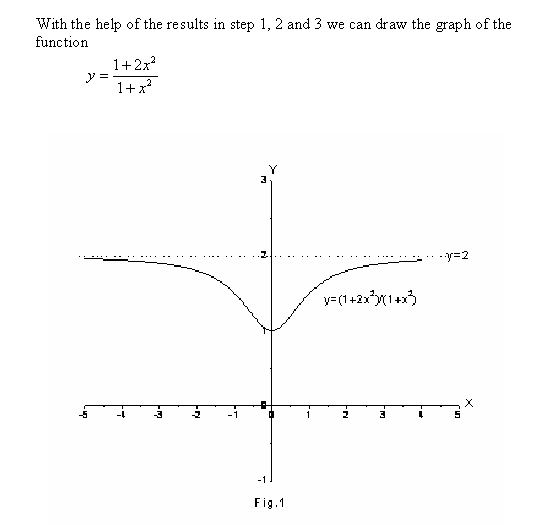 stewart-calculus-7e-solutions-Chapter-3.4-Applications-of-Differentiation-44E-7