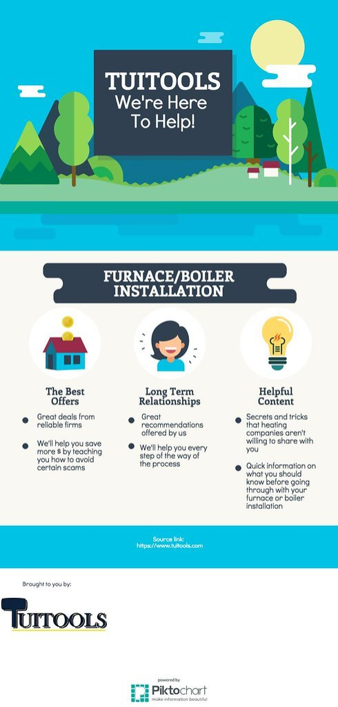 furnace installation vancouver