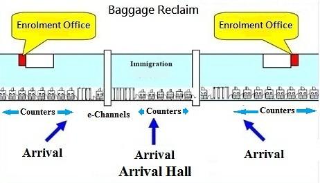 echannel_visitors_enrolment