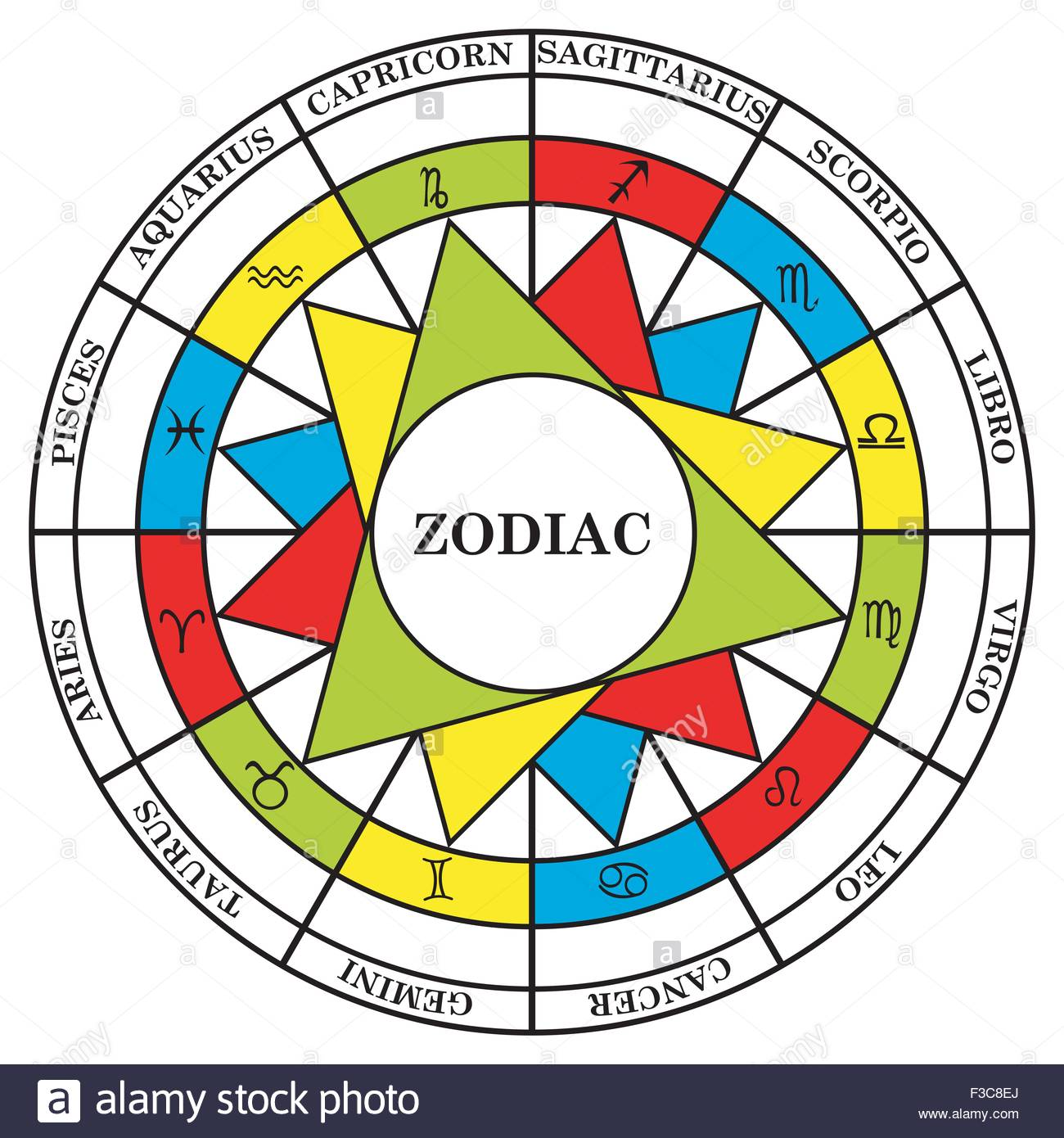 Free astrology charts images chart design ideas draconic astrology chart free image collections free any chart free astrology chart reading images free any nvjuhfo Gallery