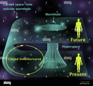 Wormholes. Wormholes are hypothetical areas of warped spacetime. The high energy contained in a wormhole could create Stock Photo