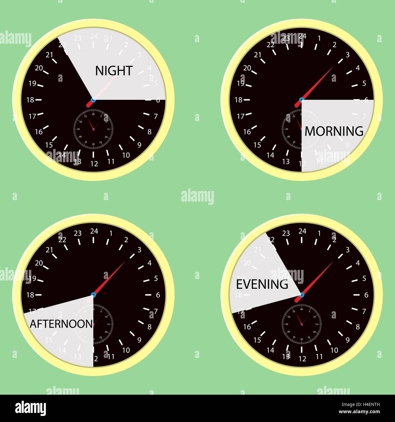 Clock Hours Time Of Day Morning Afternoon Evening