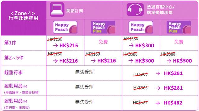 【日本闖蕩】樂桃航空Peach初體驗 香港→大阪(關西) MM68搭乘全紀錄! @ Andy的地球生活小日記 :: 痞客邦