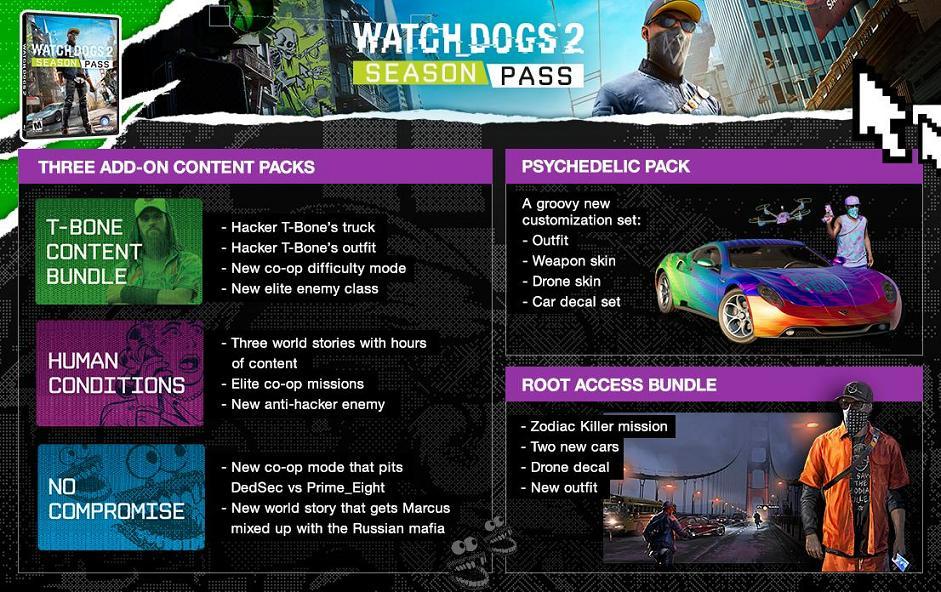 Watch-Dogs-2-DLC