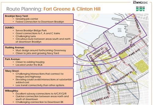 Clinton Hill Brooklyn Neighborhood Maps