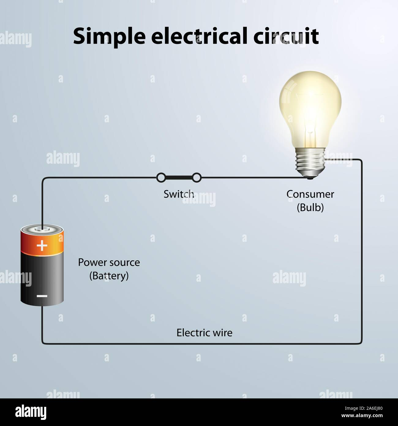 Circuit Bulb Battery High Resolution Stock Photography And