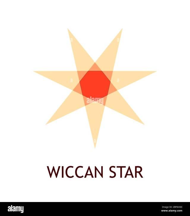 Wiccan star, pagan symbol - Vector emblem in fire warm colors