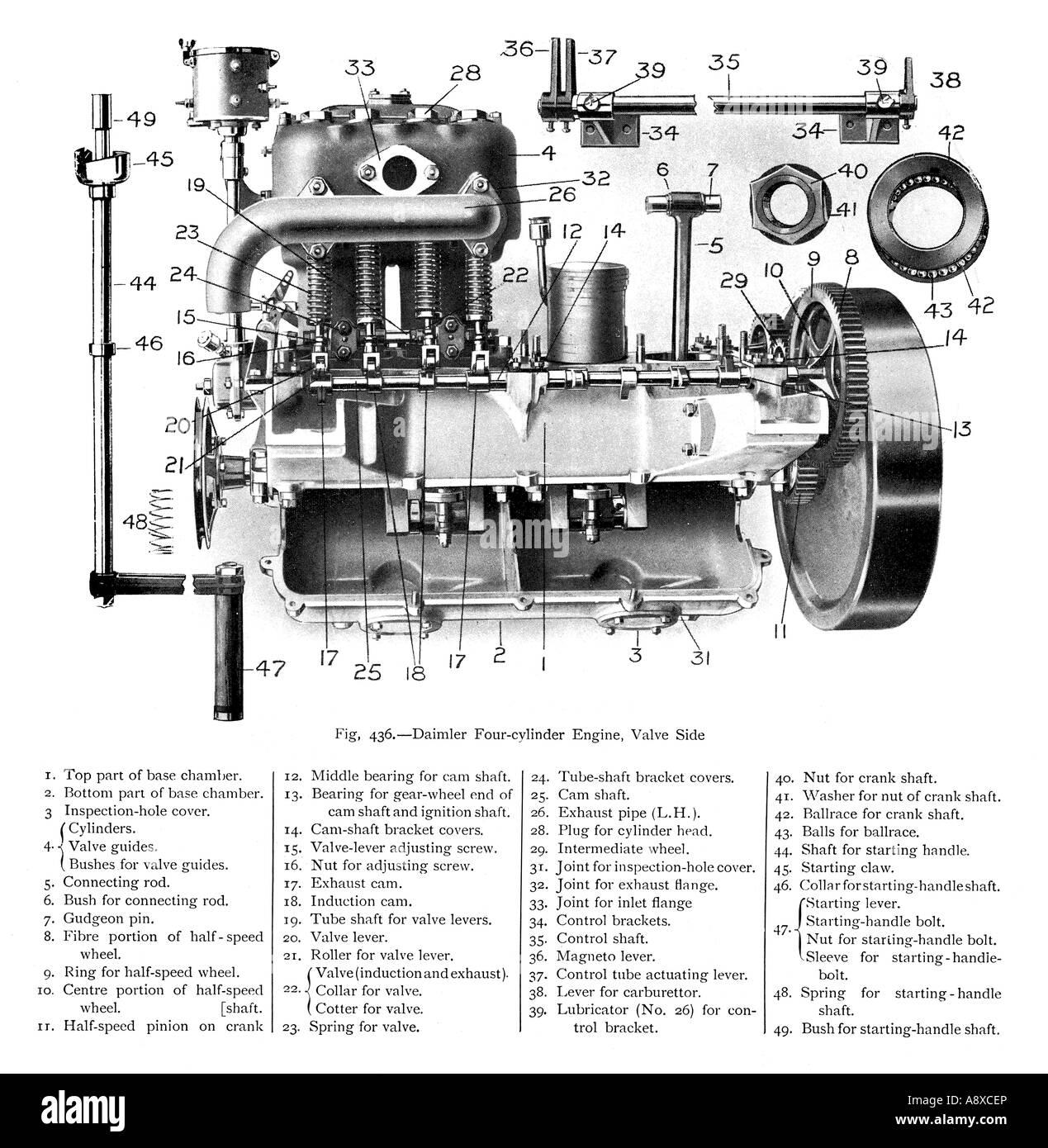 4 Cylinder Car Engine Diagram Wiring Third Level Jeep Cherokee 0l Blog 6