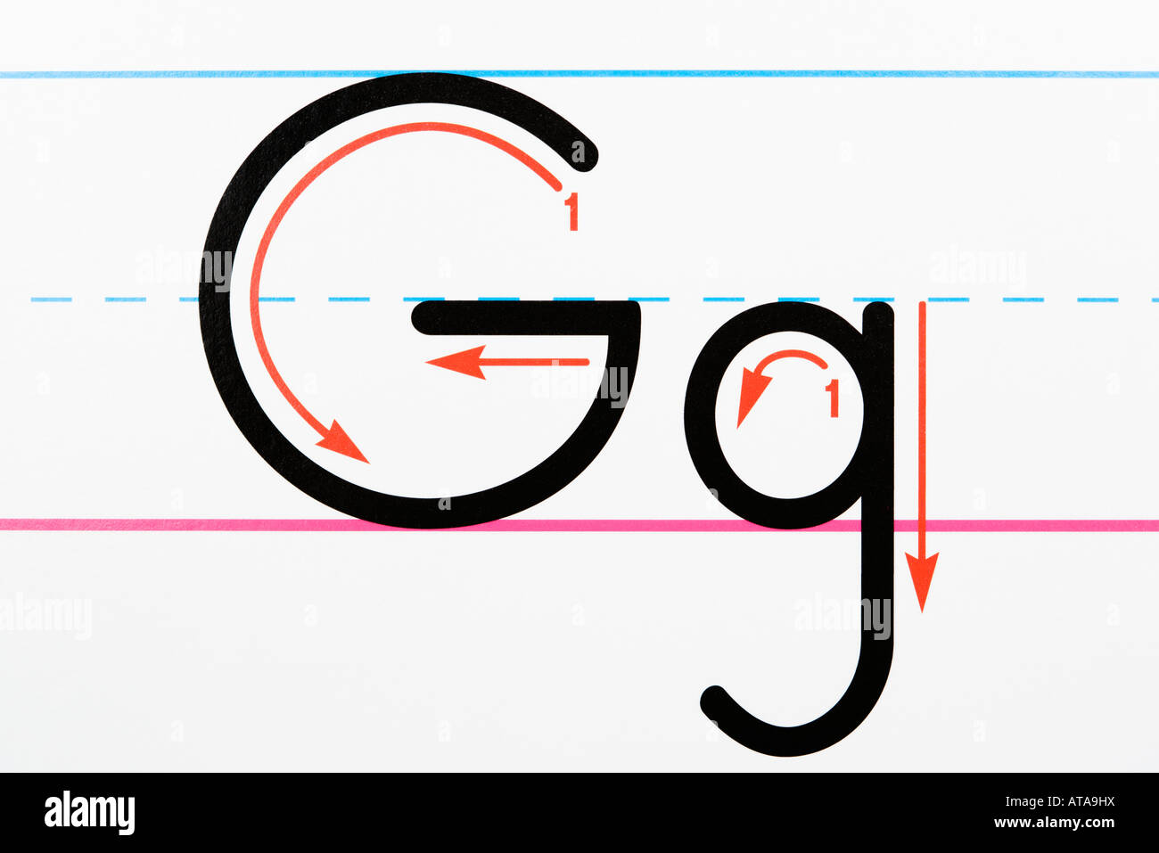 Handwriting Letter Cut Out Stock Images Amp Pictures