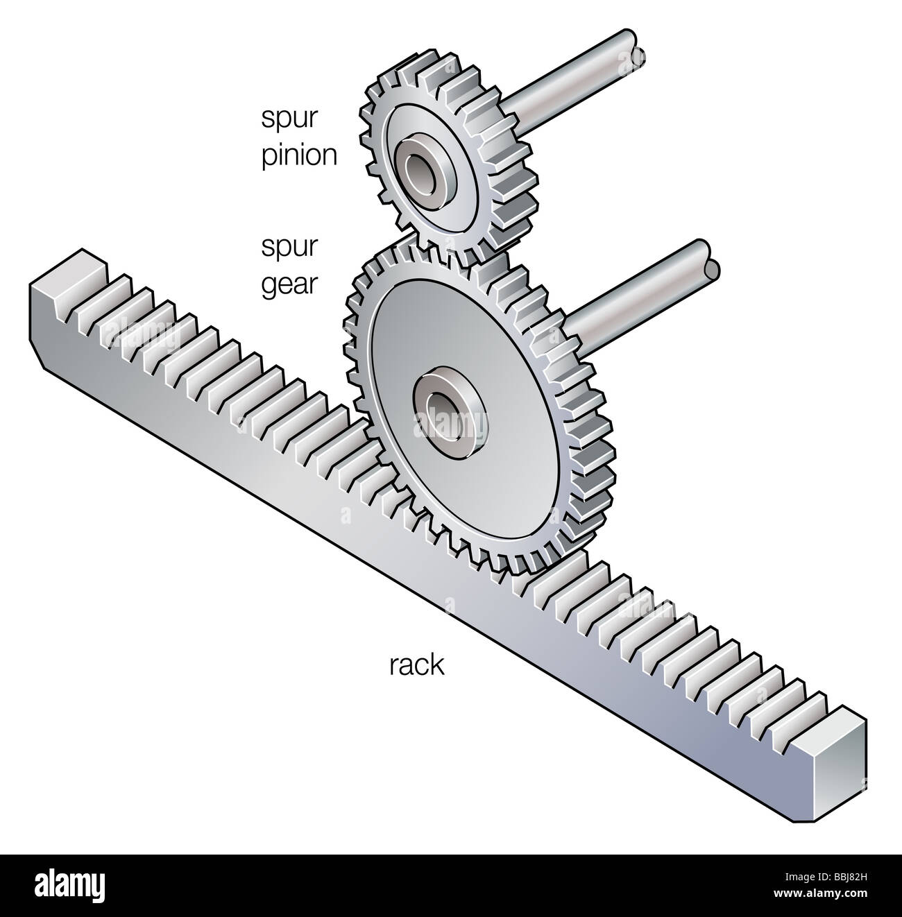 https www alamy com stock photo pair of spur gears and a gear rack 24373065 html