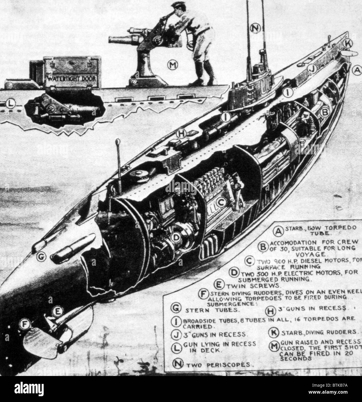 World War I Diagram Of A German U Boat From The New York