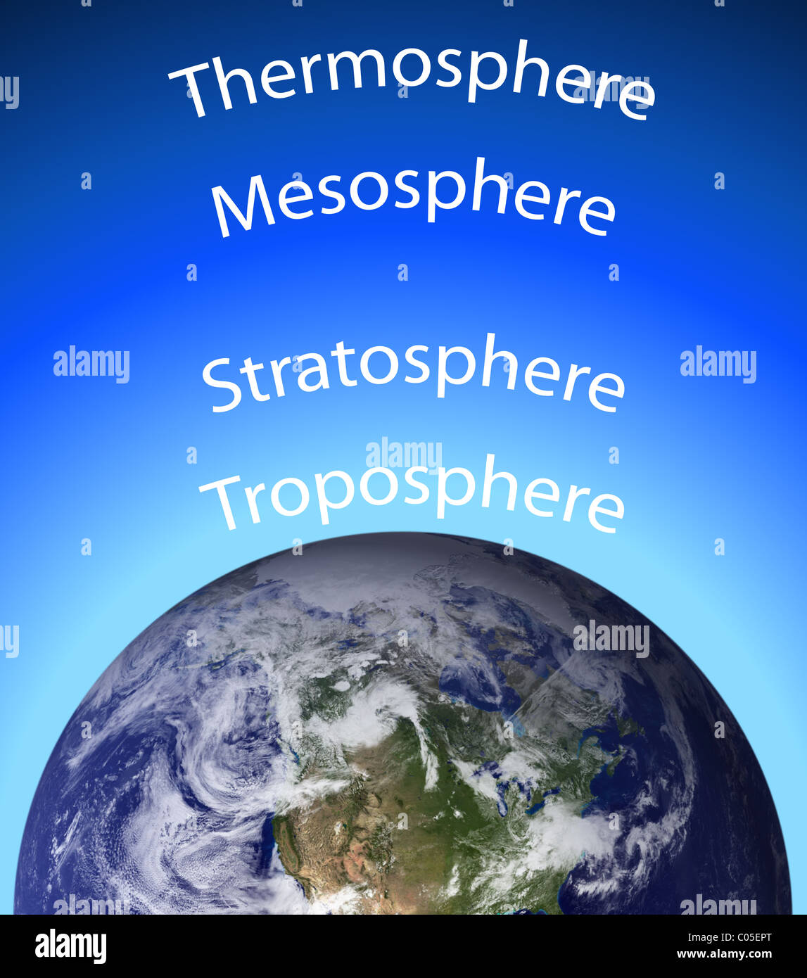 Diagram Of The Earth S Atmosphere Stock Photo