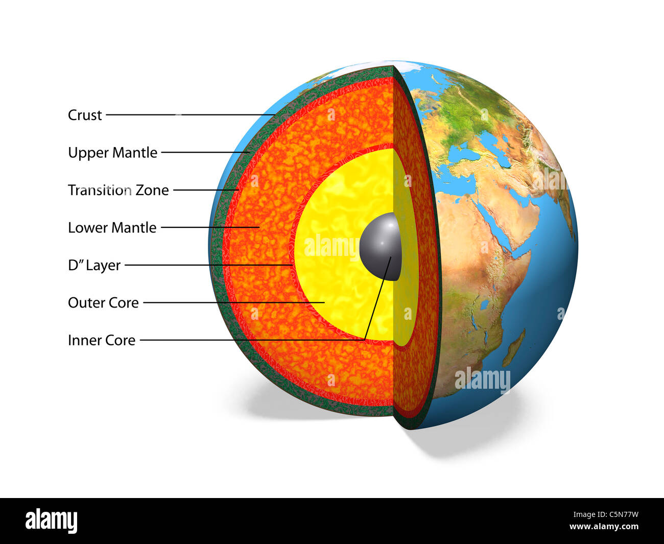 Inner Structure Of The Earth With Captions Stock Photo