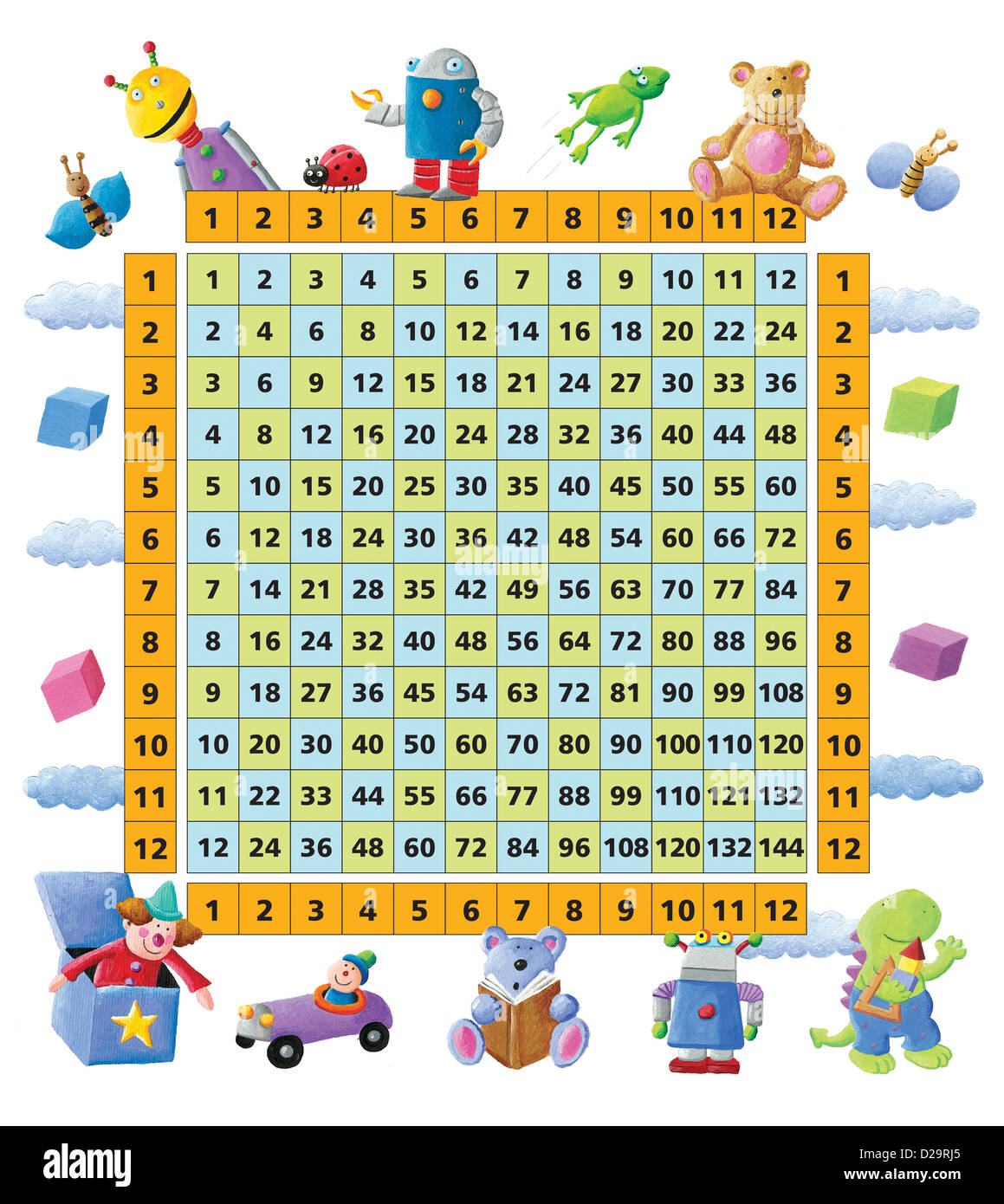 Funny Multiplication Table Stock Photos Amp Funny Multiplication Table Stock Images