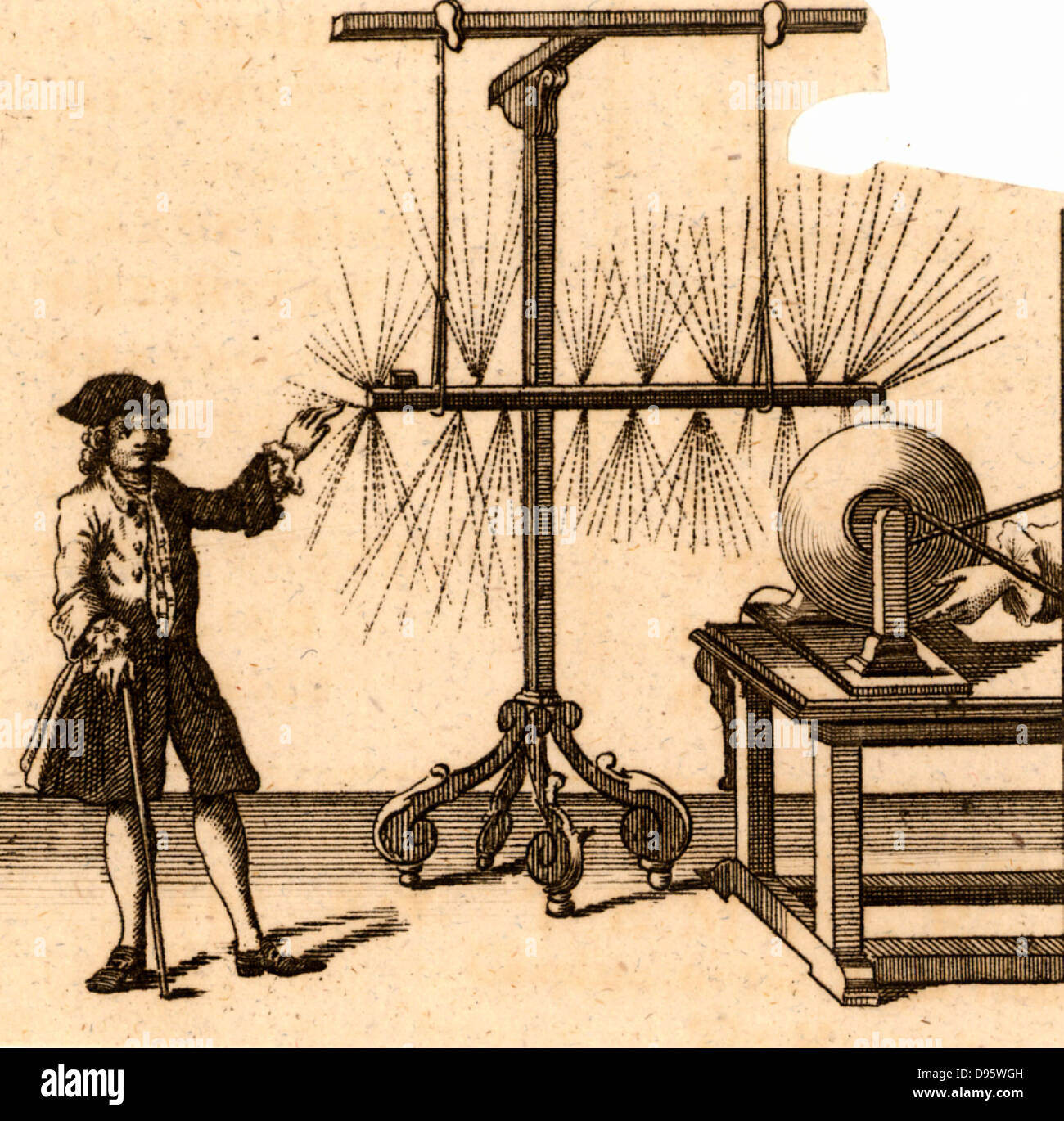 Experiment With Static Electricity By Jean Antoine Nollet