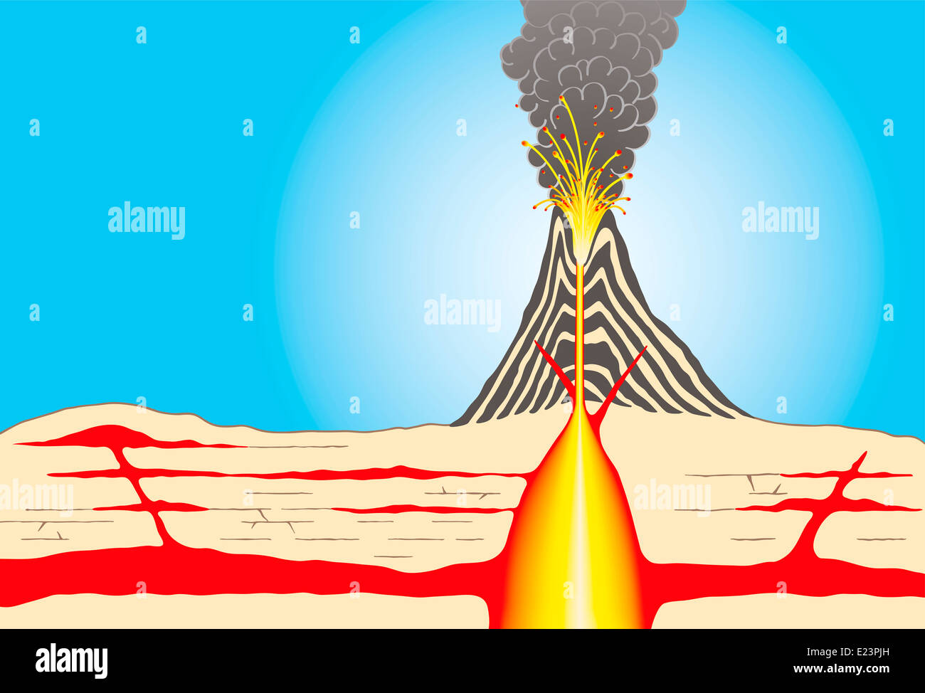 Worksheet About Volcano