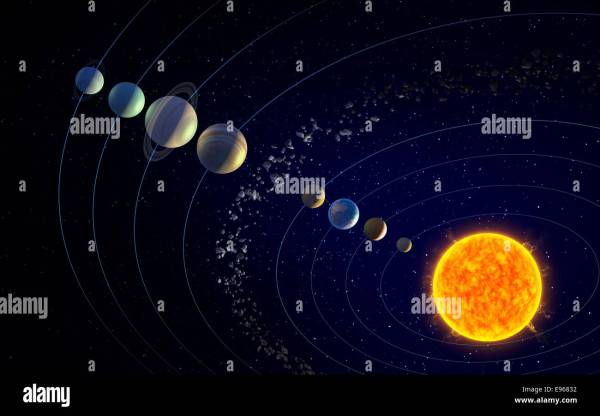 Solar system Sun the planets and the asteroid belt