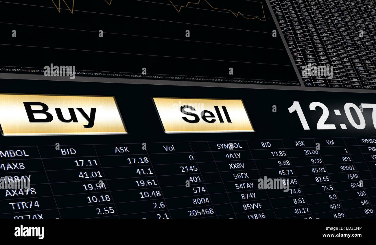 Top Guidelines Of Top Technical Analysis Tools For Traders - Investopedia