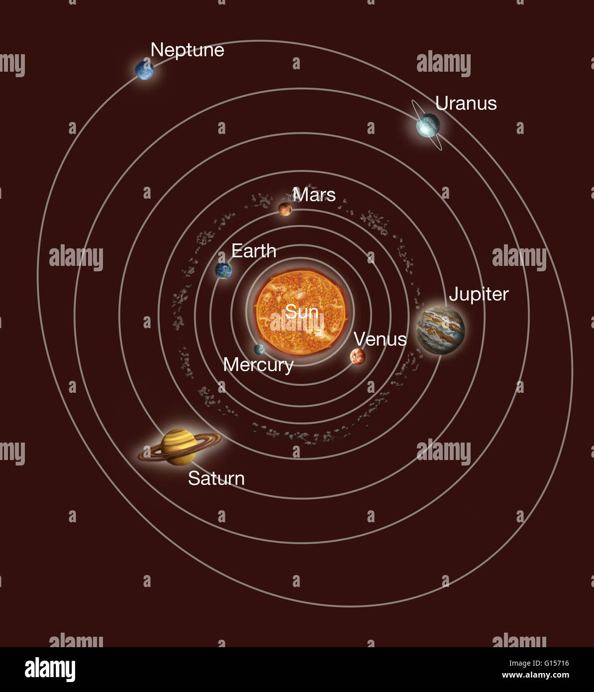 Solar System Orbits Artwork Of Earth S Solar System