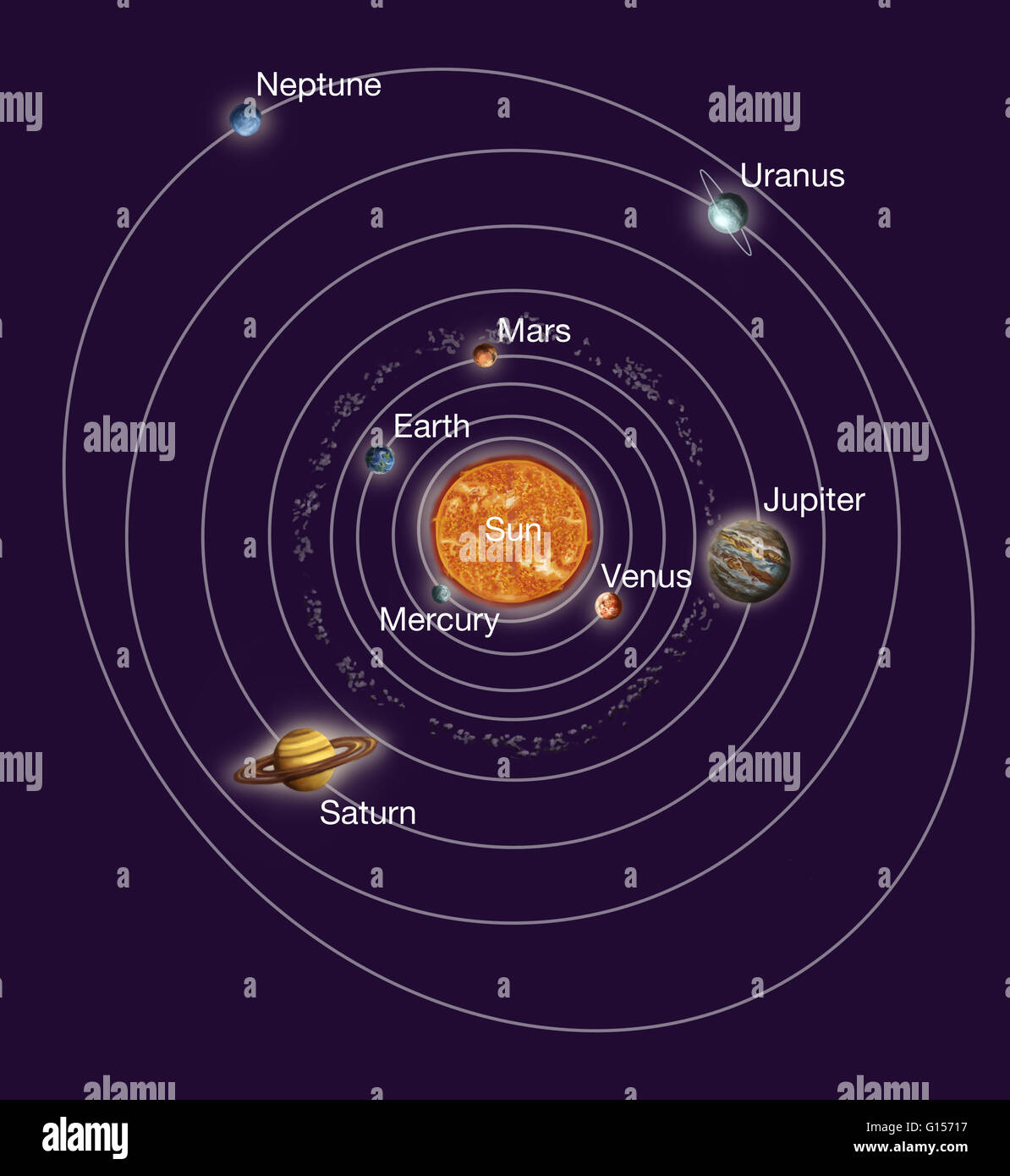 Solar System Orbits Stock Photos Amp Solar System Orbits Stock Images