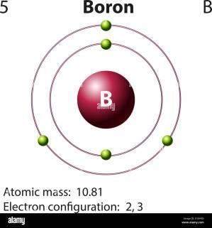 Boron Element Stock Photos & Boron Element Stock Images