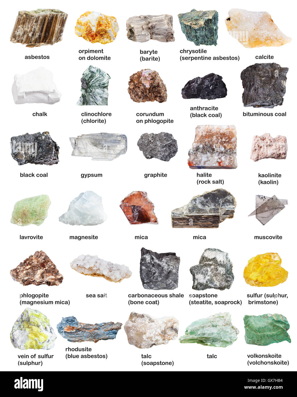 Various Mineral Stones With Names Isolated On White