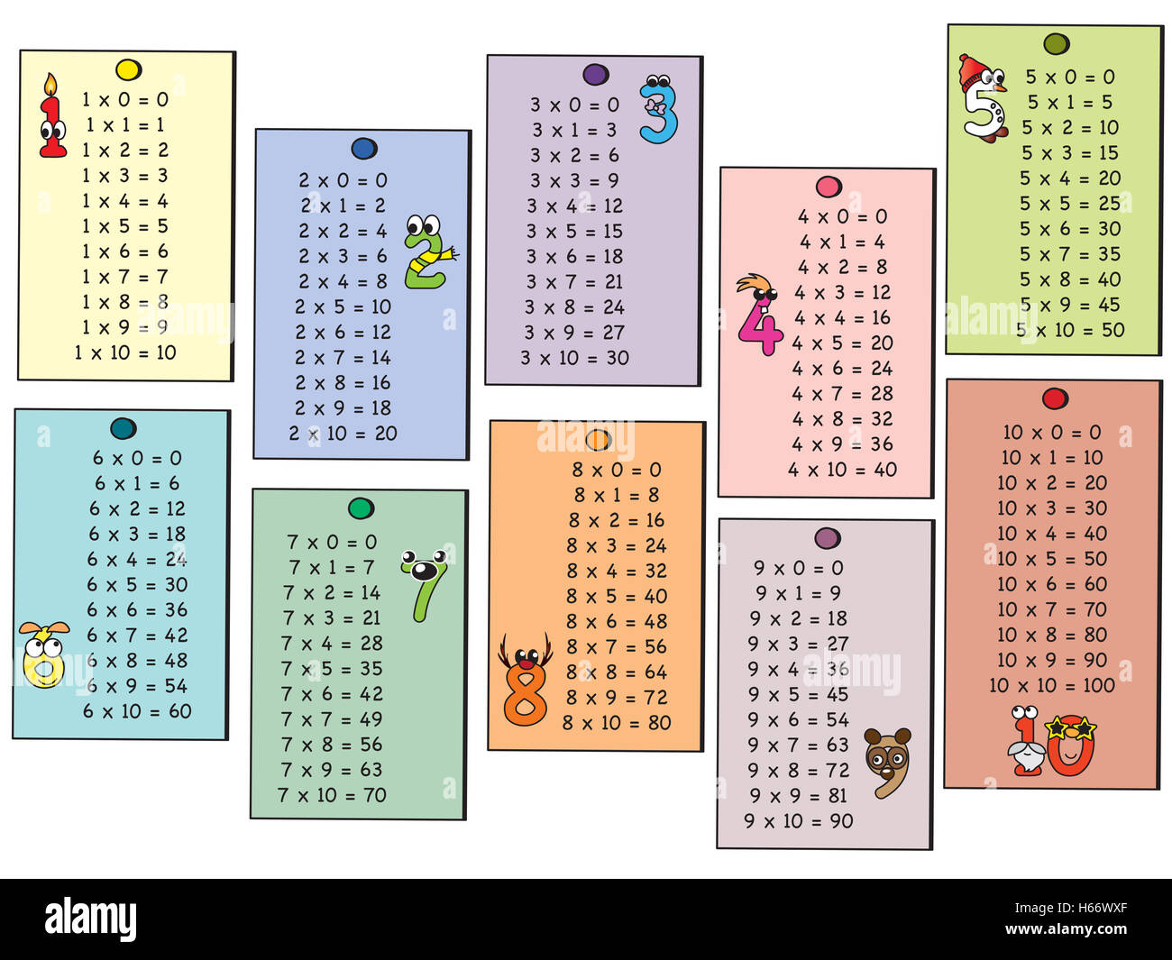 Multiplication Tables And The Cartoon Numbers Stock Photo