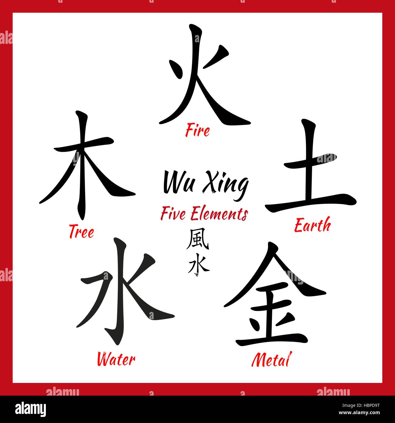 Five Feng Shui Elements Set