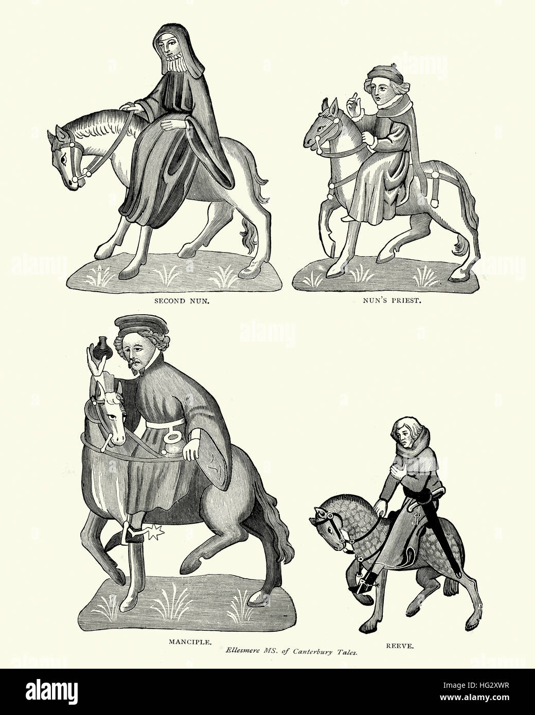 Canterbury Tales Character Sketch The Friar In The