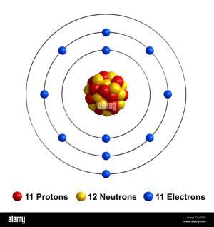 3d render of atom structure of sodium isolated over white