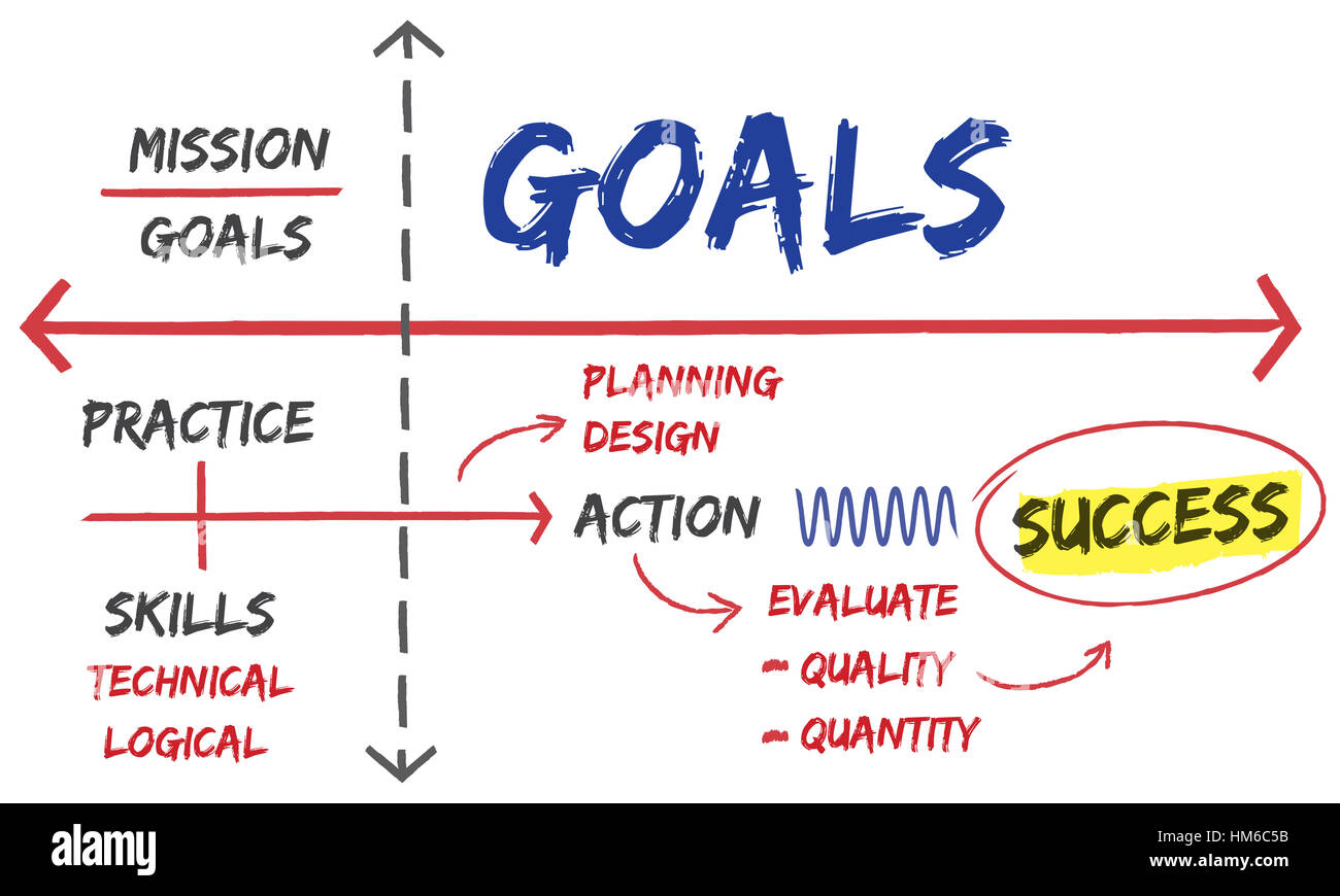 Target Achievement Goals Strategy Concept Stock Photo