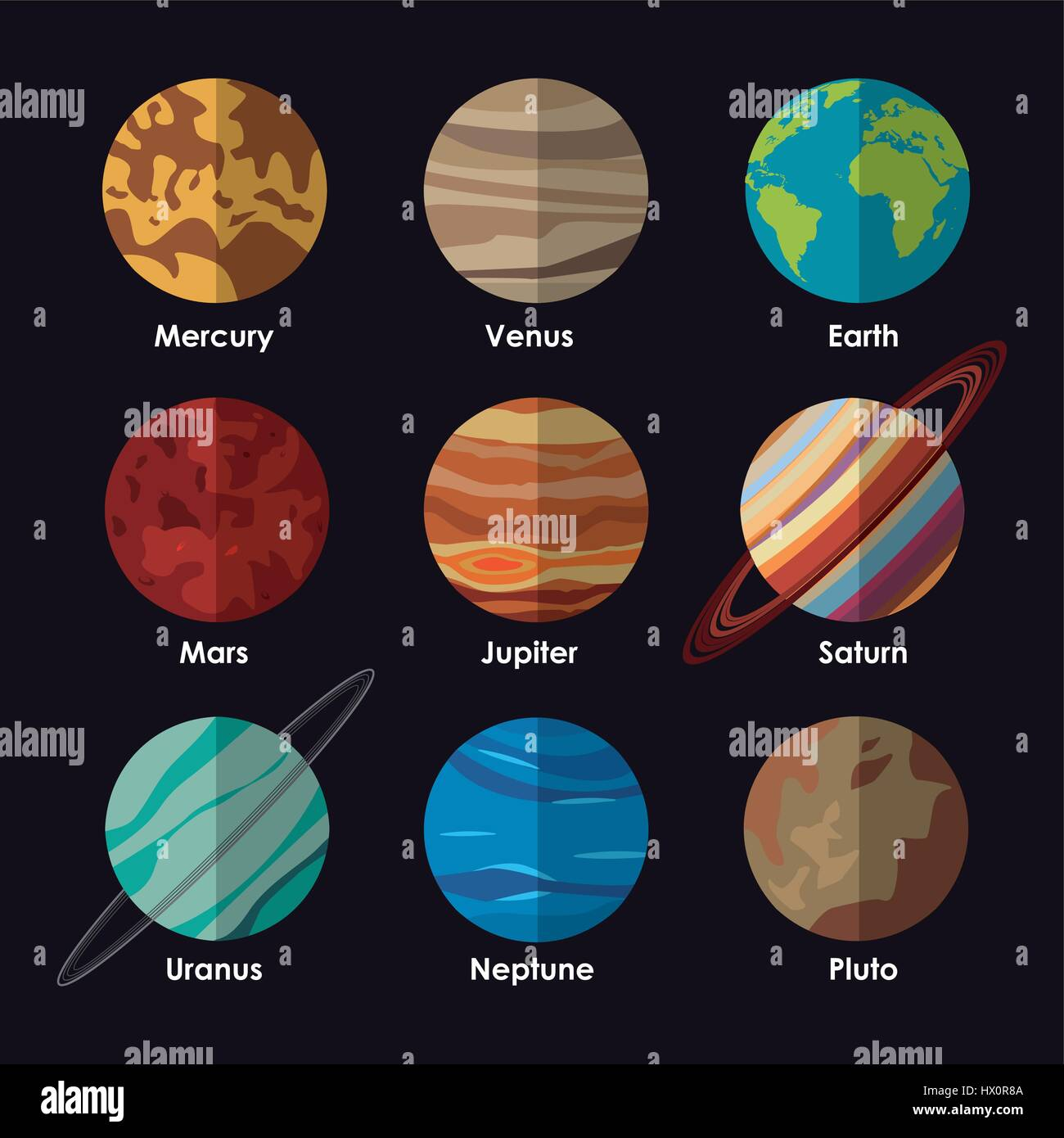 Planets Solar System With Names Stock Vector Art
