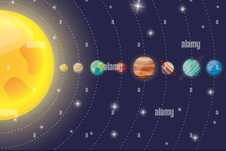 Solar system planets in order 4k pictures 4k pictures full hq colors of the solar system planets in order bbc earth how weird is our solar system the planets and moons of the solar system to scale credit stocktrek ccuart Image collections