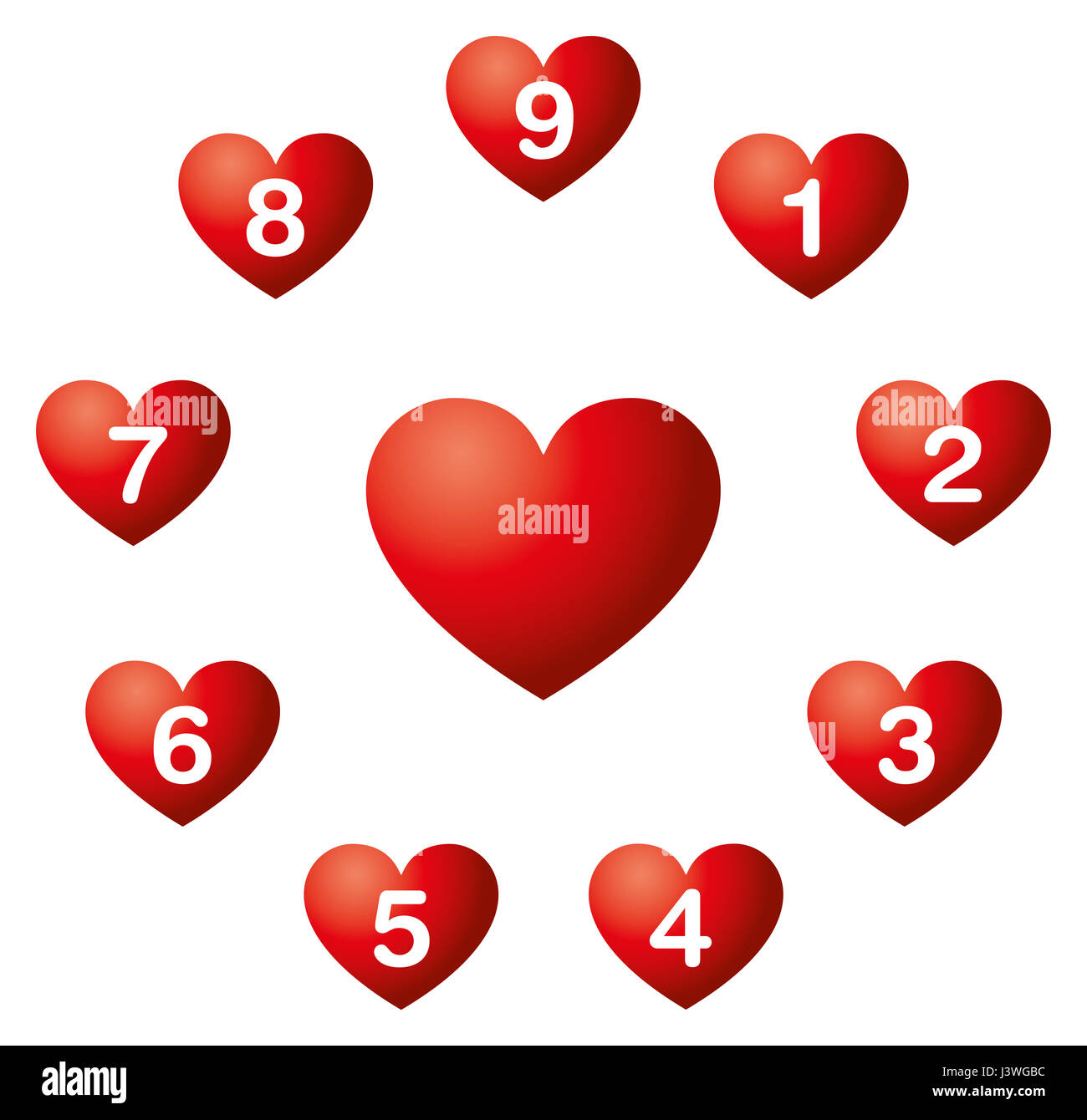 Heart Numbers In A Circle Numerology Nine Soul Urge