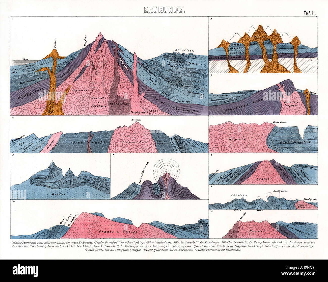 Antique German Encyclopedia Atlas Print Volcano