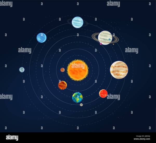 Solar system, galaxy infographic. Space, astronomy ...