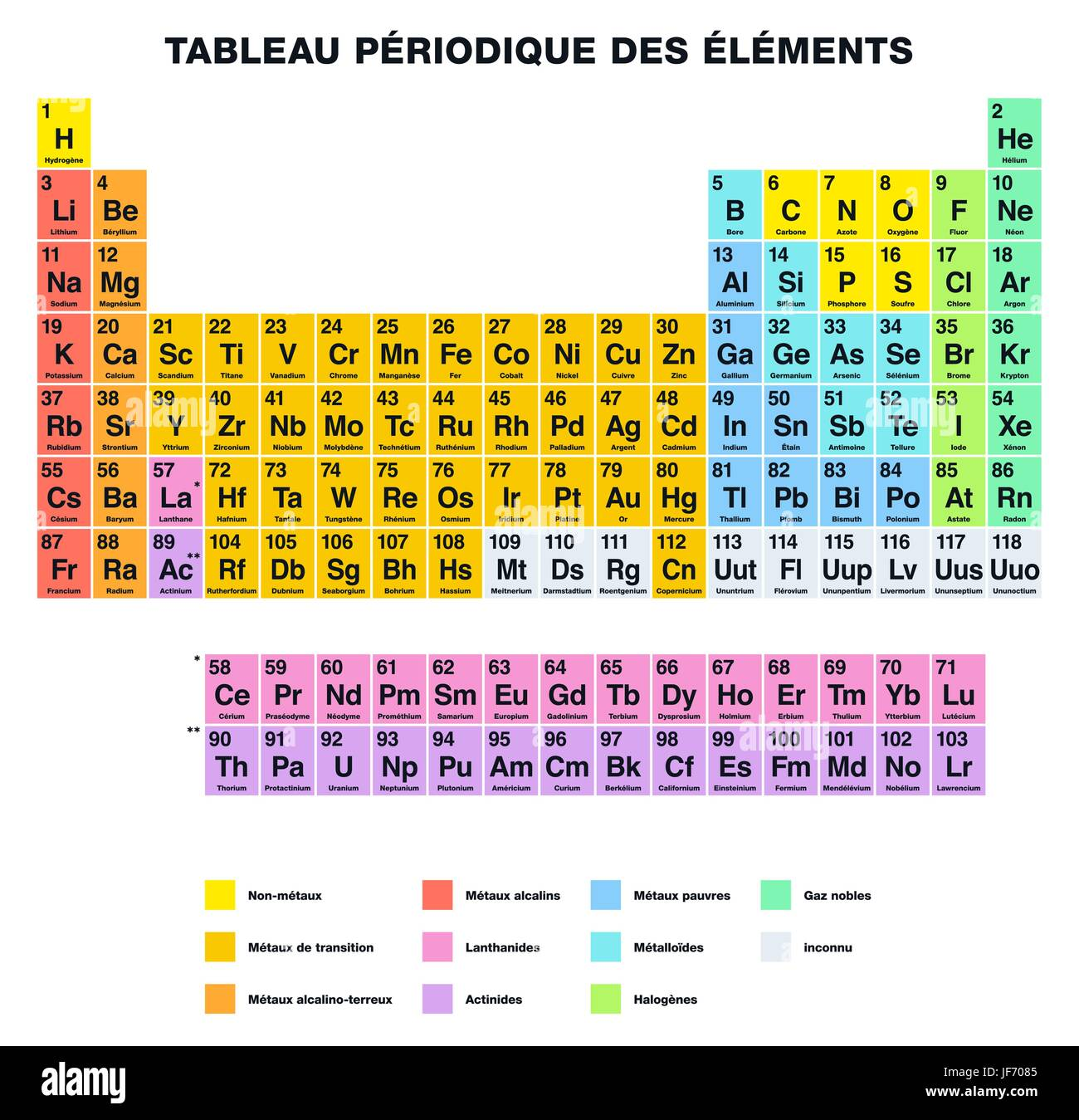 Periodic Table Of The Elements French Labeling Stock