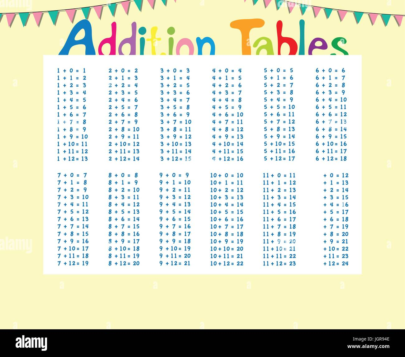 Addition Tables Chart With Kids In Background Illustration