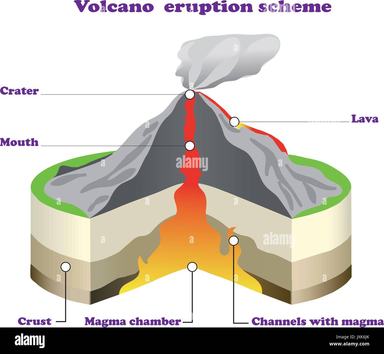 Volcano Diagram High Resolution Stock Photography And