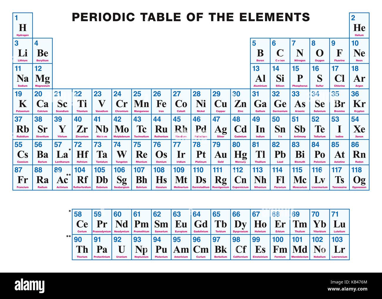 Titanium Element Symbol Blank