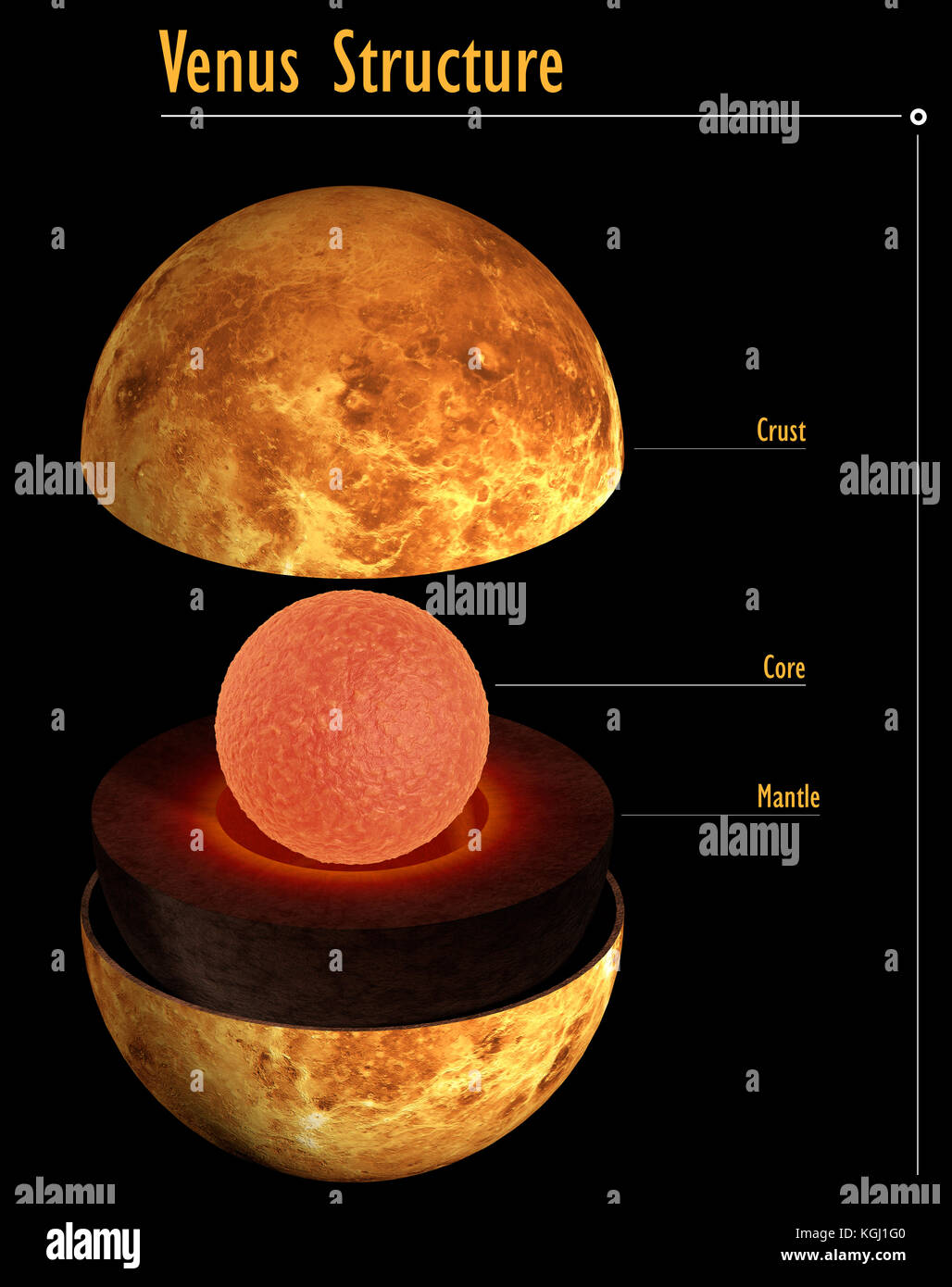 This Image Represents The Internal Structure Of The Venus