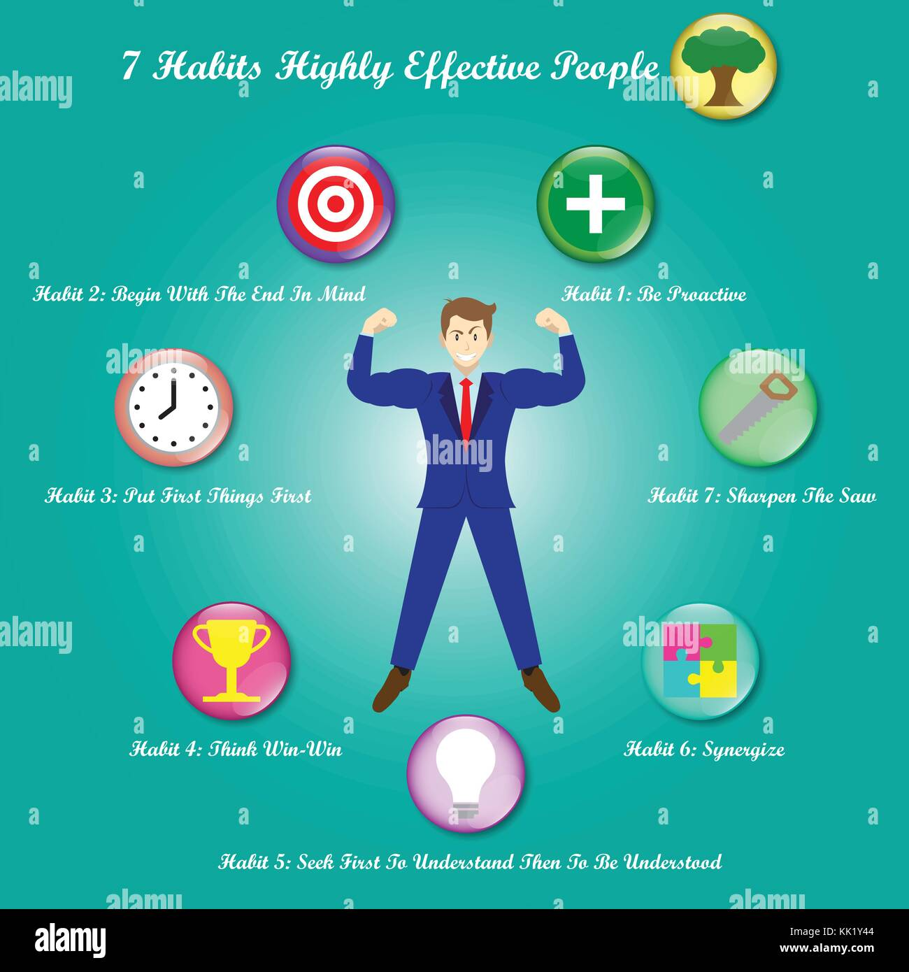 Vector Illustration A Businessman Is Surrounded By Chart Of 7 Habits Stock Vector Art