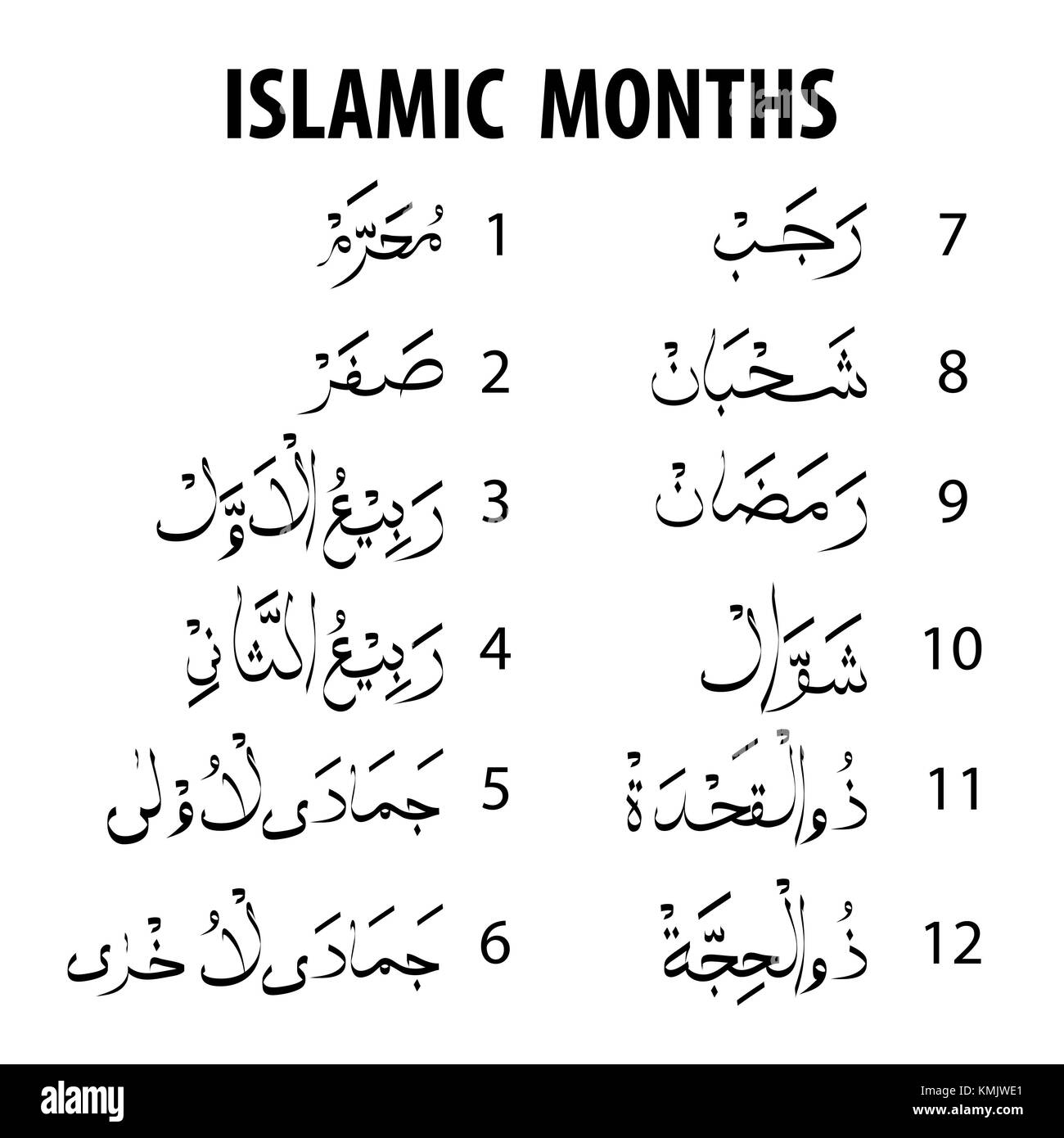 Ramadan Mubarak Black And White Stock Photos Amp Images