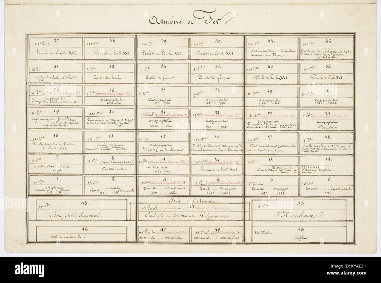 https www alamy com stock photo plan synoptique de larmoire de fer des archives nationales archives 171719621 html
