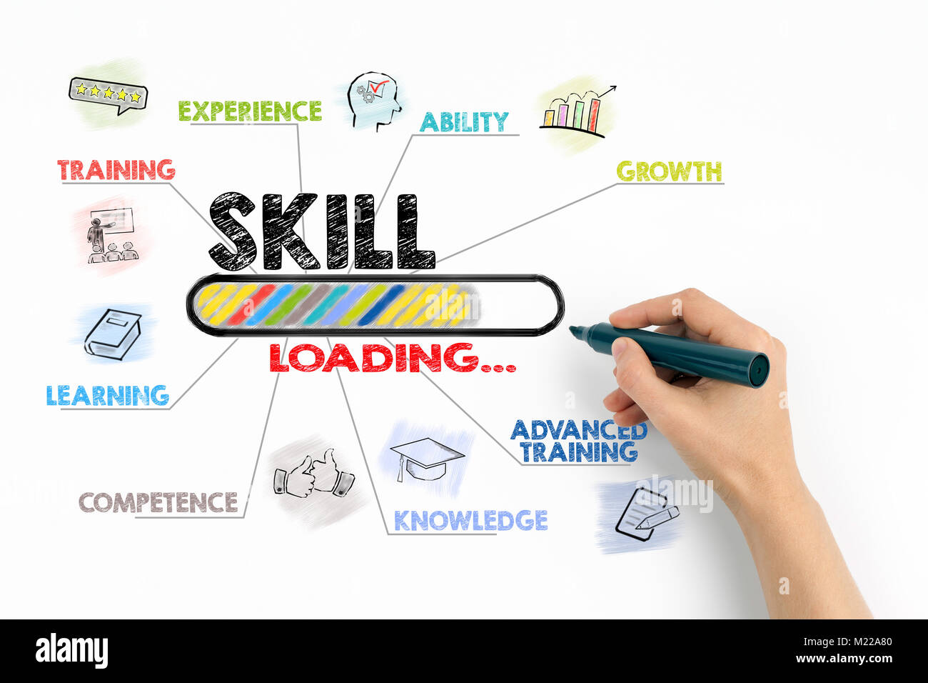 Skill Development Illustration Stock Photos Amp Skill
